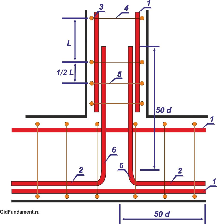 Схема армирования примыкания ленточного фундамента хомутом г-образной формы