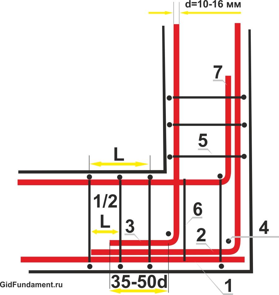 Схема армирование угла ленточного фундамента внахлест