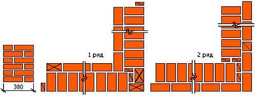 Однорядная перевязка углов, стена 1,5 кирпича