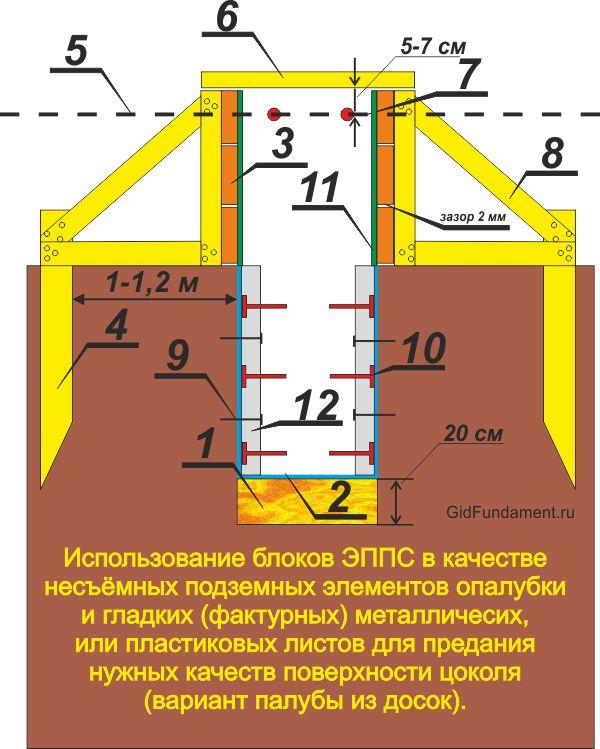 Опалубка для ленточного фундамента с пенополистиролом в подземной части своими руками