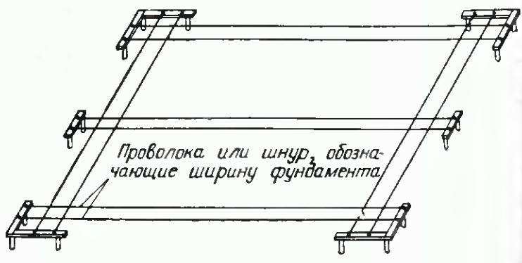 Как сделать разметку ленточного фундамента своими руками