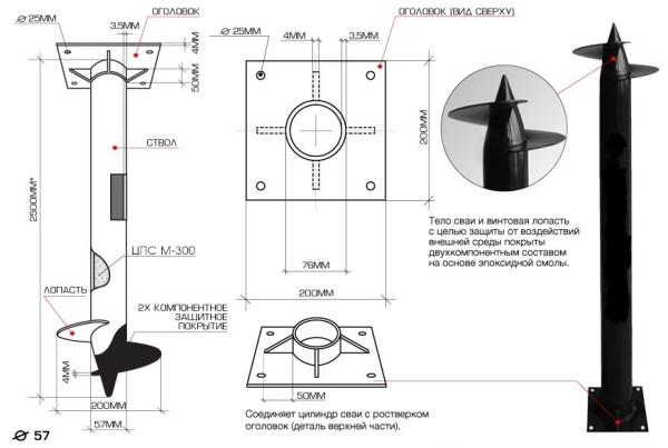 Виды винтовых свай, их характеристики, как не ошибиться с выбором и основные этапы строительства