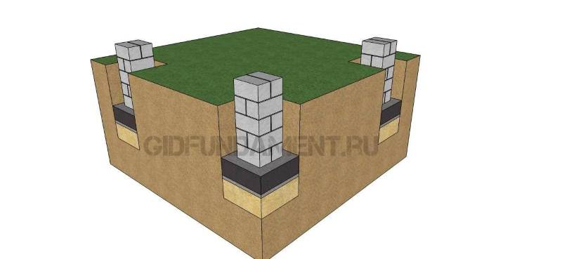 Столбчатый фундамент своими руками для дома из блоков