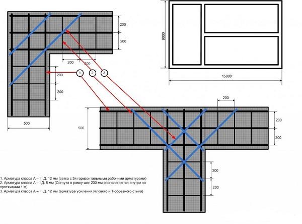 Схема армирования углов МЗЛФ