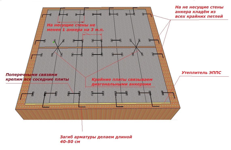 Герметизация швов по периметру ванной