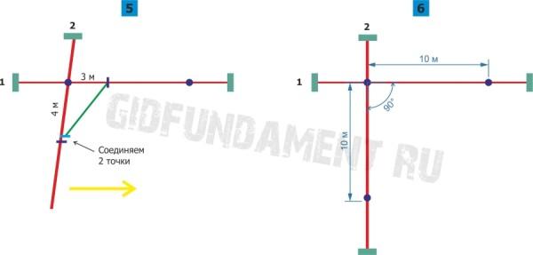 Разметка фундамента: продолжение построения прямго угла