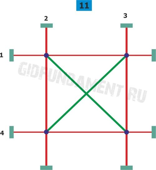 Как правильно разметить фундамент: измеряем диагонали