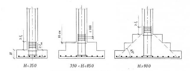 Схема армирования столбчатого фундамента