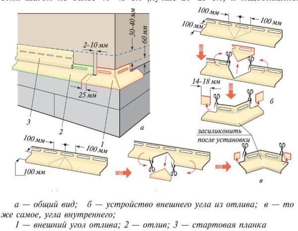 Схема монтажа виниловых отливов