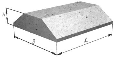 Габариты фундаментных плит