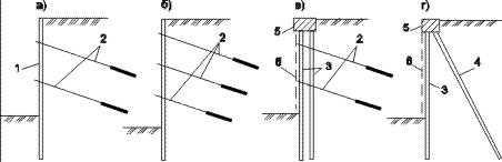 Конструкции анкерных подпорных стенок
