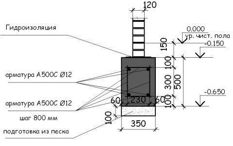 Схема балки под перегородки