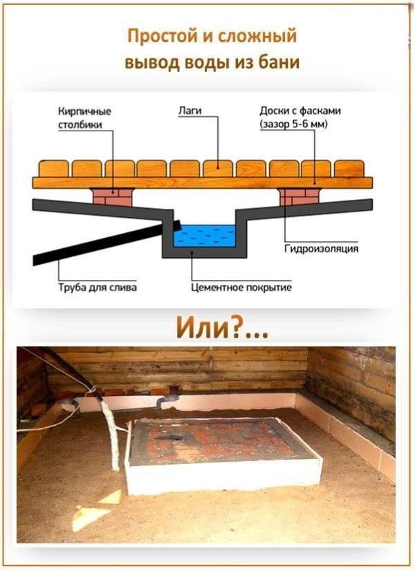 Организация слива в бане