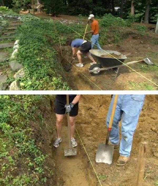 Подготовка участка для террасирования