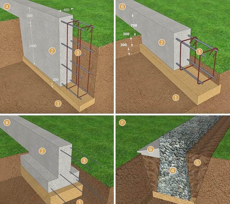 Фундамент для строения