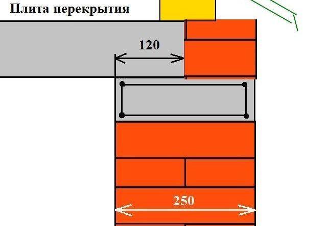 shema-ukladki-plity-perekrytiya-e1503747111575.jpg