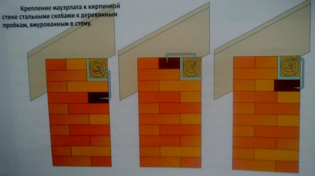 kreplenie-maujerlata-k-kirpichnoj-stene-skobami.jpg
